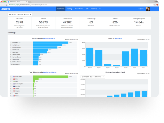 virtual event metrics dashboard