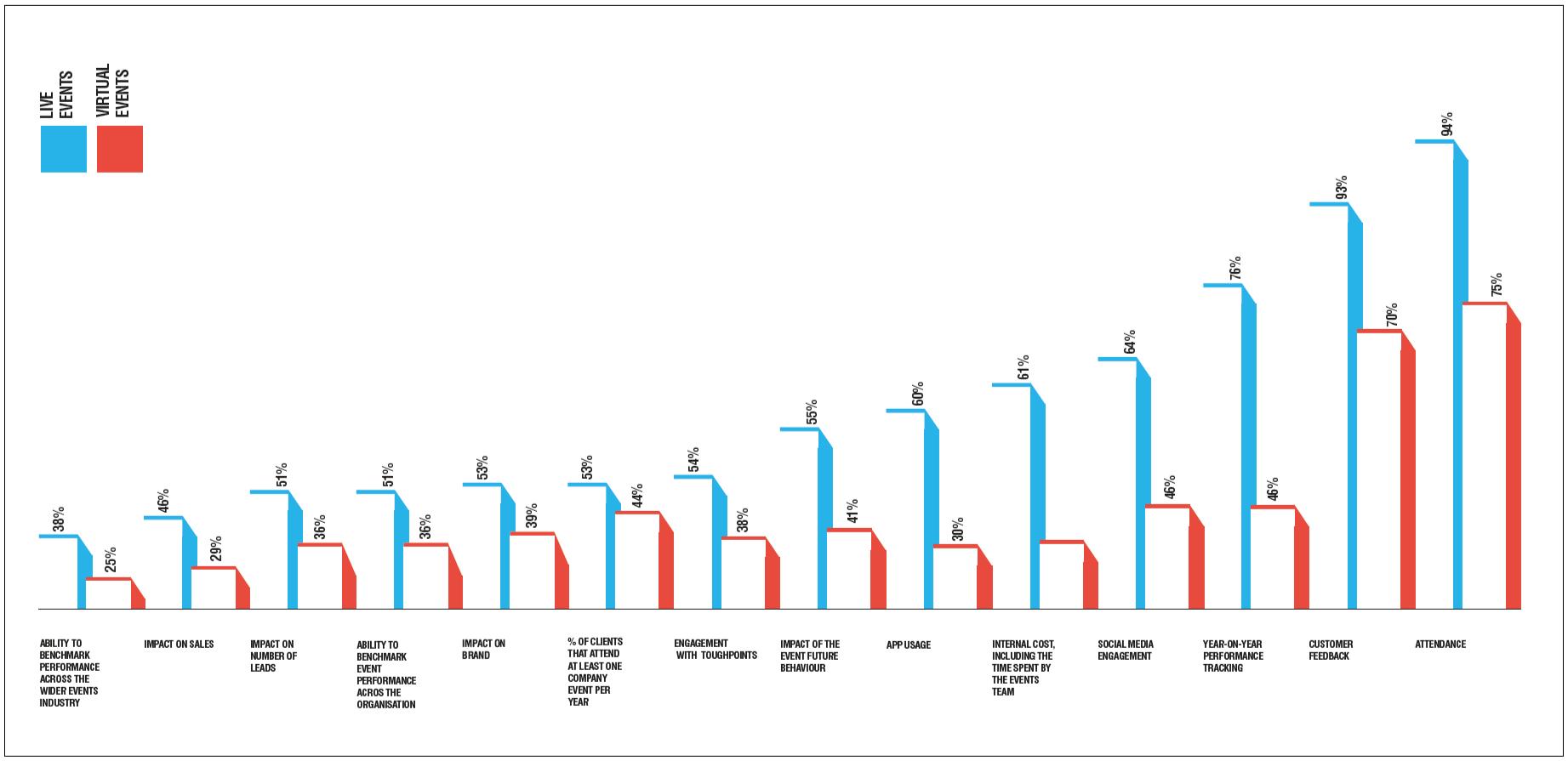 ice report 2020 - metrics chart